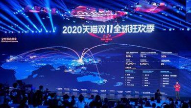 صورة الشركات الأسترالية تحقق ارباحاً كبيرة  في أكبر مهرجان للتسوق في العالم على الرغم من التوترات التجارية مع الصين