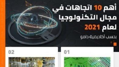 صورة 10 اتجاهات يٌتوقع أن تشكّل ملامح قطاع التكنولوجيا عام 2021