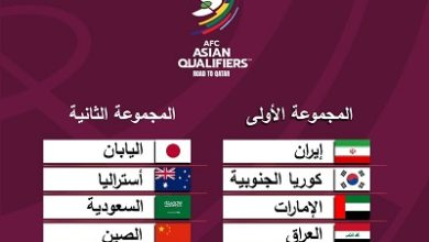 صورة ماليزيا تشهد قرعة تصفيات آسيا المؤهلة لمونديال قطر 2022